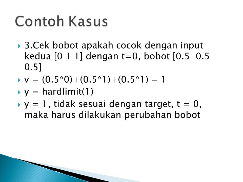 Contoh Kasus 3.Cek bobot apakah cocok dengan input kedua [0 1 1] dengan t=0, bobot [0.5 0.5 0.5]
